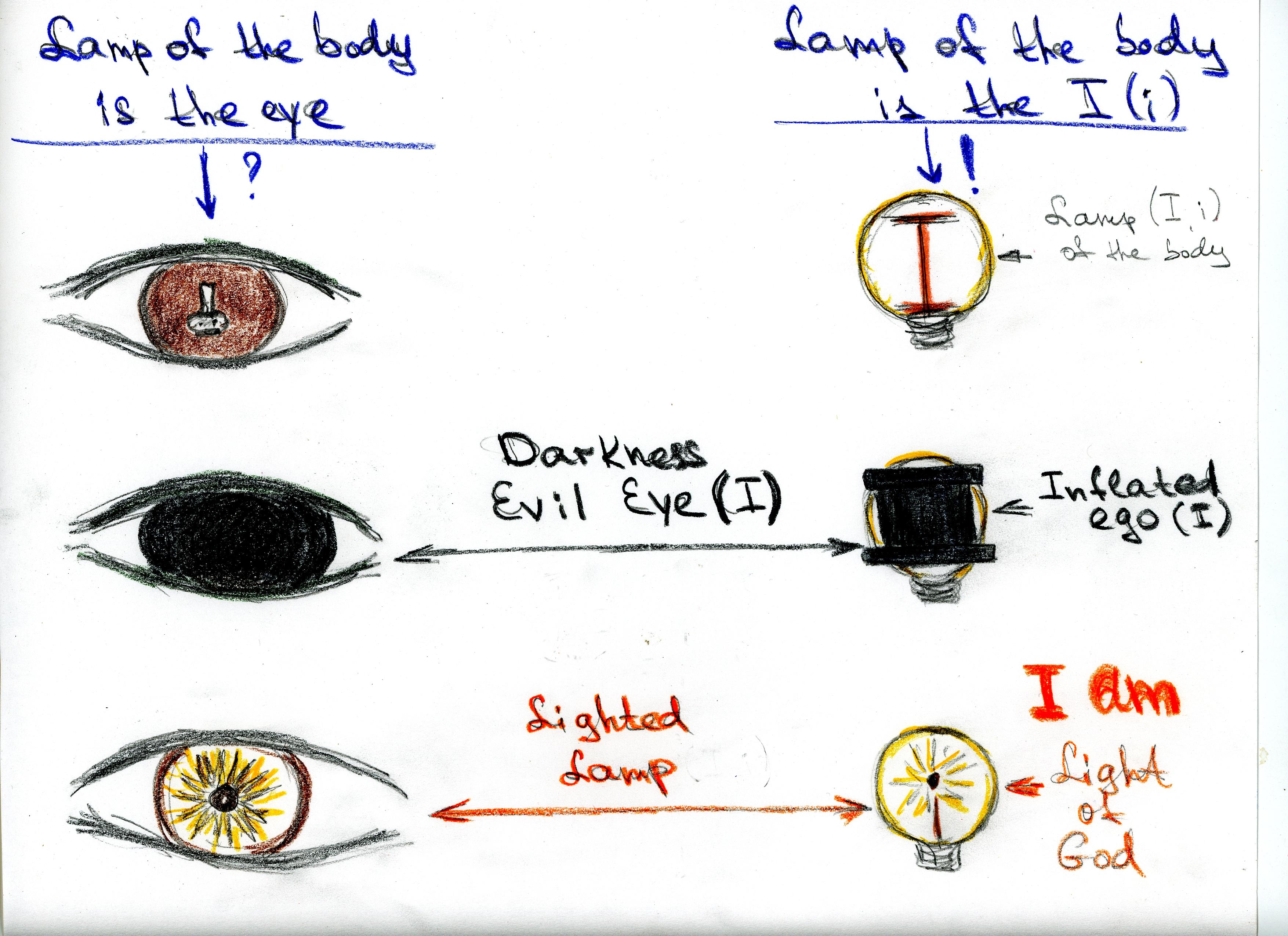 Eye Means I | michaelidarecis.com